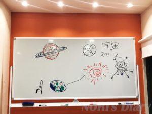 宇宙の予想図